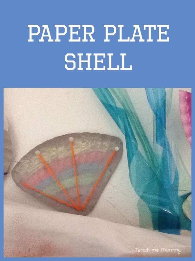 Paper plate shell